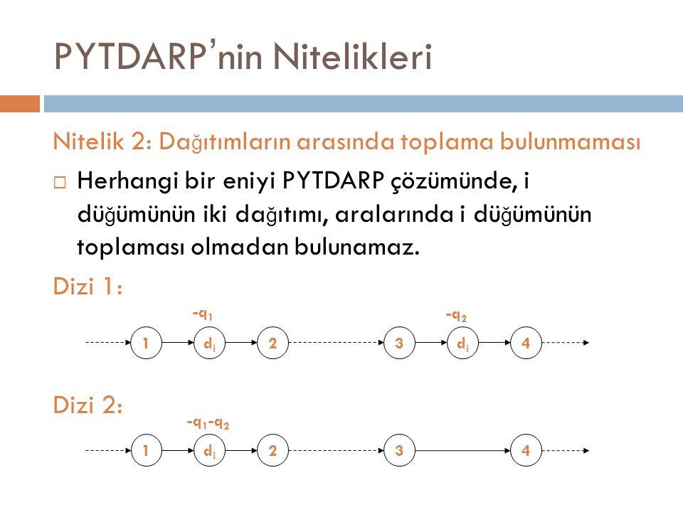 PYTDARP ' nin Nitelikleri Nitelik 2: Da ğ ıtımların arasında toplama bulunmaması  Herhangi bir eniyi PYTDARP çözümünde, i dü ğ ümünün iki da ğ ıtımı, aralarında i dü ğ ümünün toplaması olmadan bulunamaz.