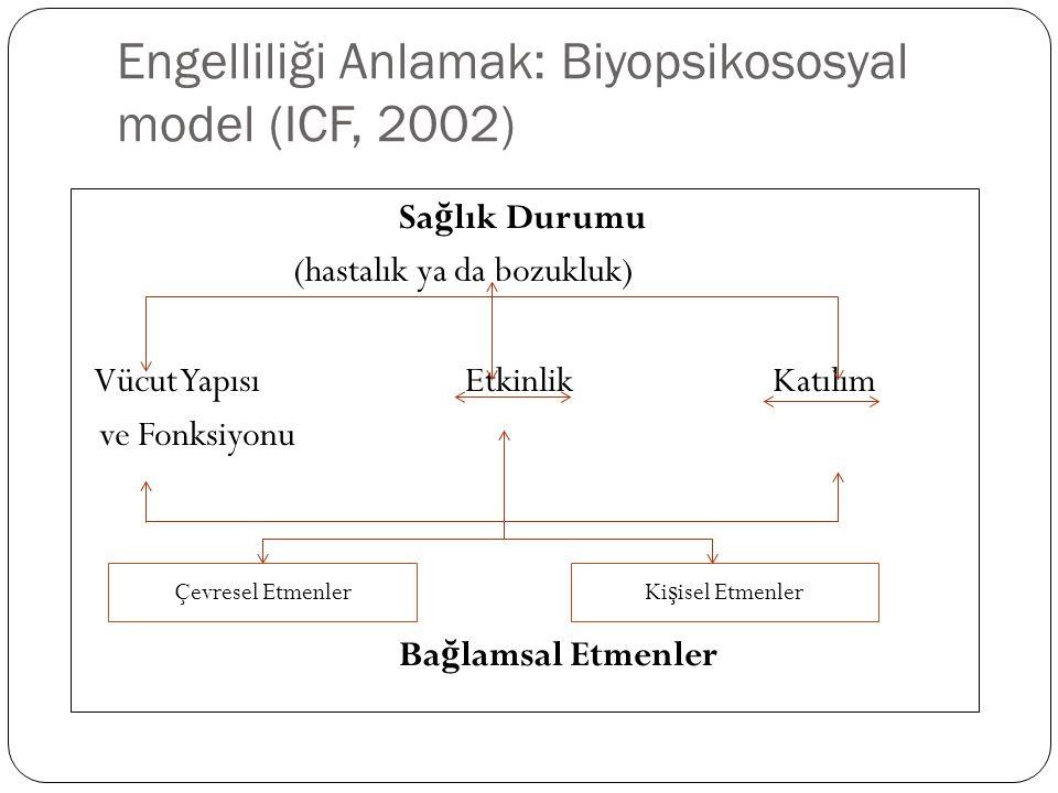 Engelliliği Anlamak: Biyopsikososyal model (ICF, 2002) Sa ğ lık Durumu (hastalık ya da bozukluk) Vücut Yapısı Etkinlik Katılım ve Fonksiyonu Ba ğ la Ba ğ lamsal Etmenler Ki ş isel EtmenlerÇevresel Etmenler
