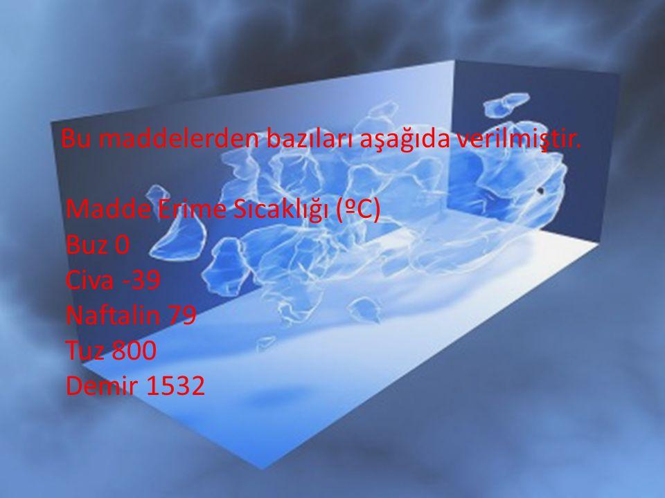 Bu maddelerden bazıları aşağıda verilmiştir. Madde Erime Sıcaklığı (ºC) Buz 0 Civa -39 Naftalin 79 Tuz 800 Demir 1532