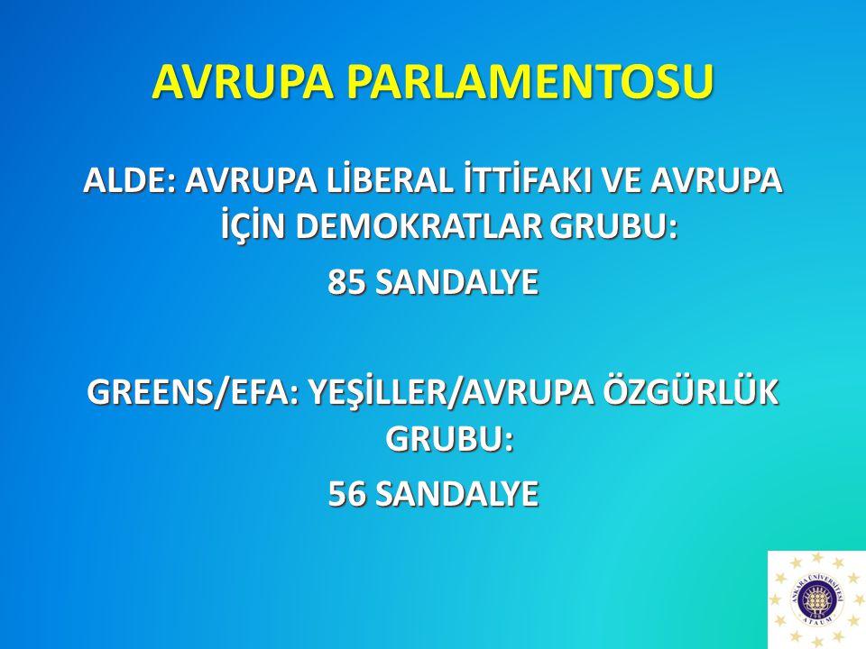 AVRUPA PARLAMENTOSU ALDE: AVRUPA LİBERAL İTTİFAKI VE AVRUPA İÇİN DEMOKRATLAR GRUBU: 85 SANDALYE GREENS/EFA: YEŞİLLER/AVRUPA ÖZGÜRLÜK GRUBU: 56 SANDALYE