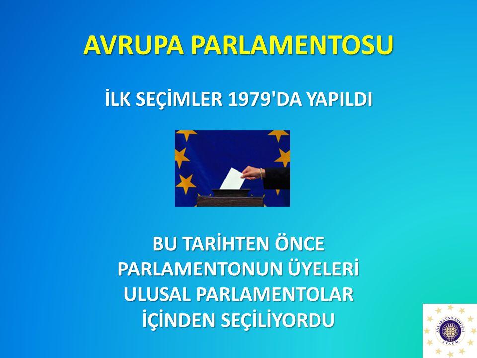 AVRUPA PARLAMENTOSU EPP- ED: AVRUPA HALK PARTİSİ VE AVRUPALI DEMOKRATLAR GRUBU: 264 SANDALYE PES: AVRUPA SOSYALİSTLERİ PARTİSİ GRUBU: 185 SANDALYE BAĞIMSIZLAR – 29 SANDALYE