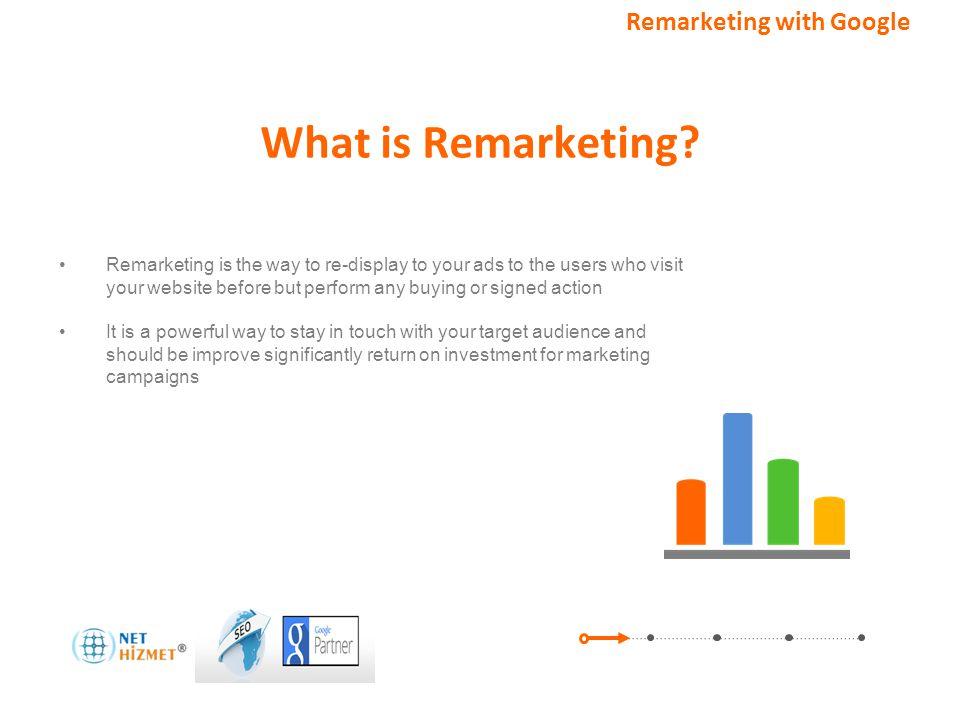Alakalı müşterileri hedefleyin. Google ile Yeniden Pazarlama What is Remarketing.
