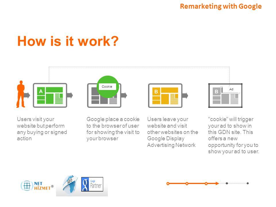 Alakalı müşterileri hedefleyin.Google ile Yeniden Pazarlama The Customer Base before Remarketing.