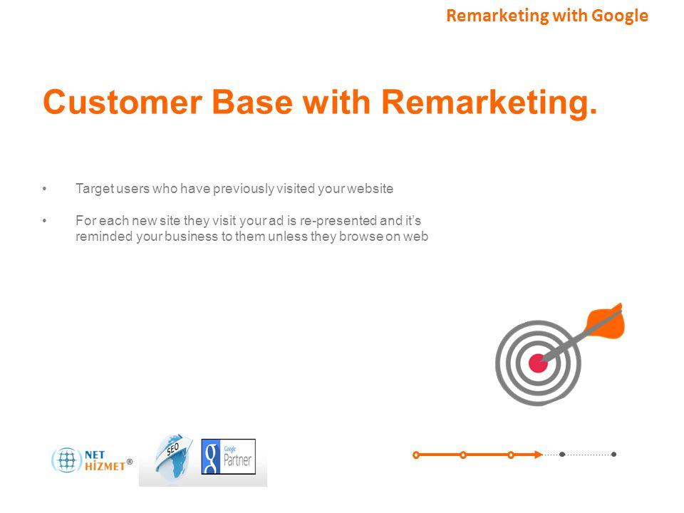 Alakalı müşterileri hedefleyin.Google ile Yeniden Pazarlama How is Remarketing made beneficial.