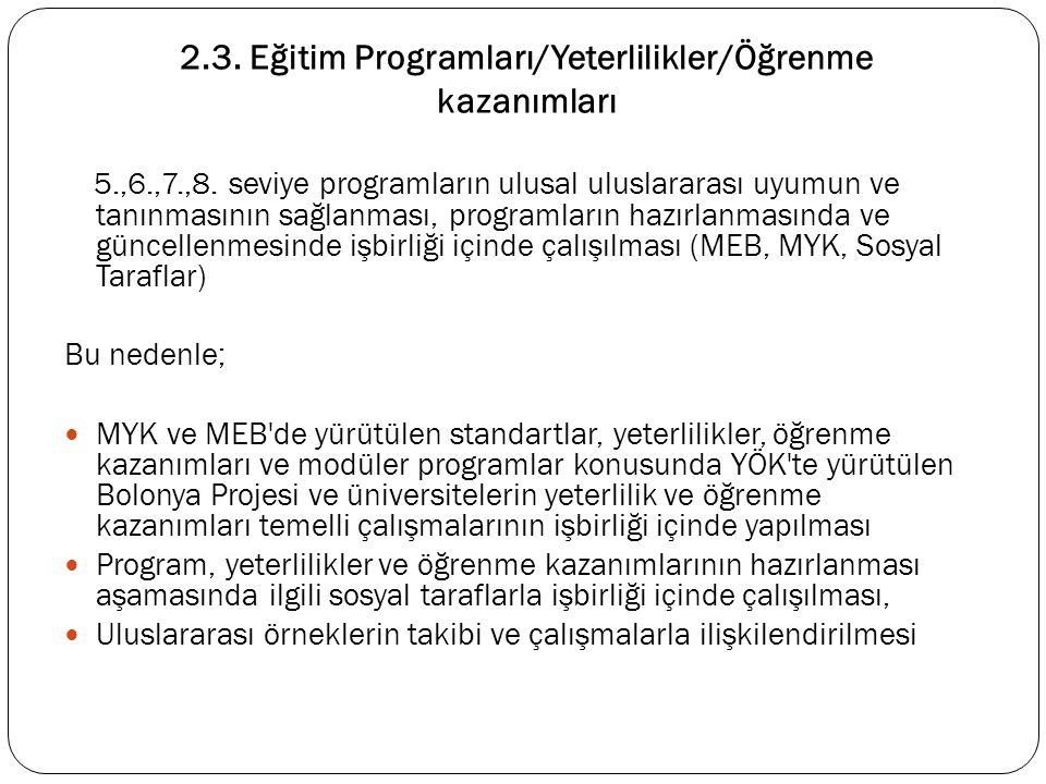 2.3. Eğitim Programları/Yeterlilikler/Öğrenme kazanımları 5.,6.,7.,8. seviye programların ulusal uluslararası uyumun ve tanınmasının sağlanması, progr
