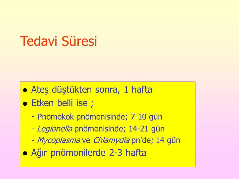 Tedavi Süresi l Ateş düştükten sonra, 1 hafta l Etken belli ise ; - Pnömokok pnömonisinde; 7-10 gün - Legionella pnömonisinde; 14-21 gün - Mycoplasma ve Chlamydia pn'de; 14 gün l Ağır pnömonilerde 2-3 hafta
