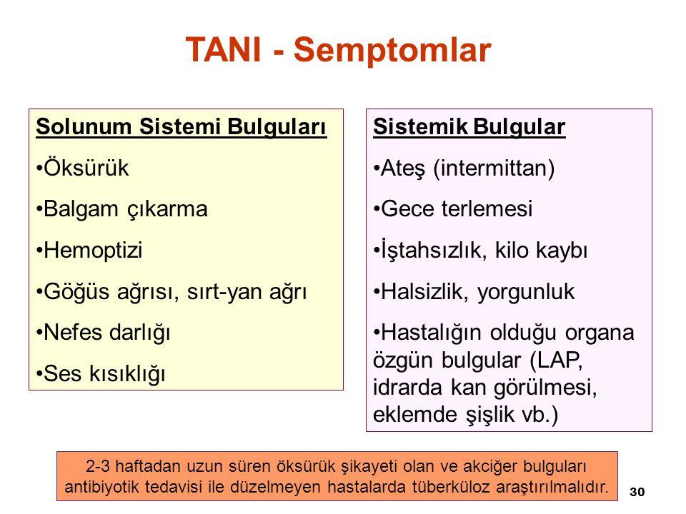 30 TANI - Semptomlar Solunum Sistemi Bulguları Öksürük Balgam çıkarma Hemoptizi Göğüs ağrısı, sırt-yan ağrı Nefes darlığı Ses kısıklığı Sistemik Bulgu