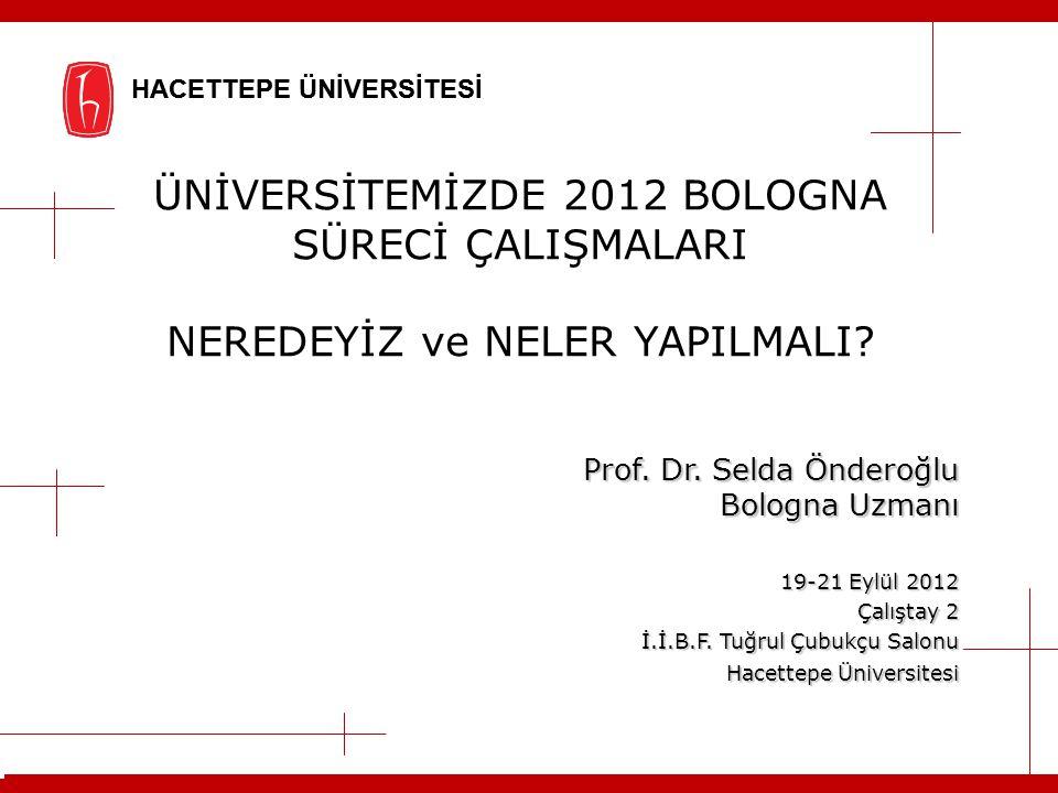 HACETTEPE ÜNİVERSİTESİ ÜNİVERSİTEMİZDE 2012 BOLOGNA SÜRECİ ÇALIŞMALARI NEREDEYİZ ve NELER YAPILMALI? Prof. Dr. Selda Önderoğlu Bologna Uzmanı 19-21 Ey