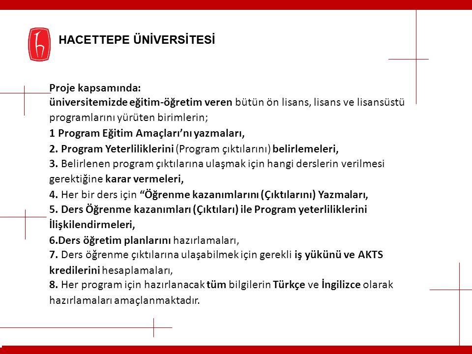 HACETTEPE ÜNİVERSİTESİ Proje kapsamında: üniversitemizde eğitim-öğretim veren bütün ön lisans, lisans ve lisansüstü programlarını yürüten birimlerin;