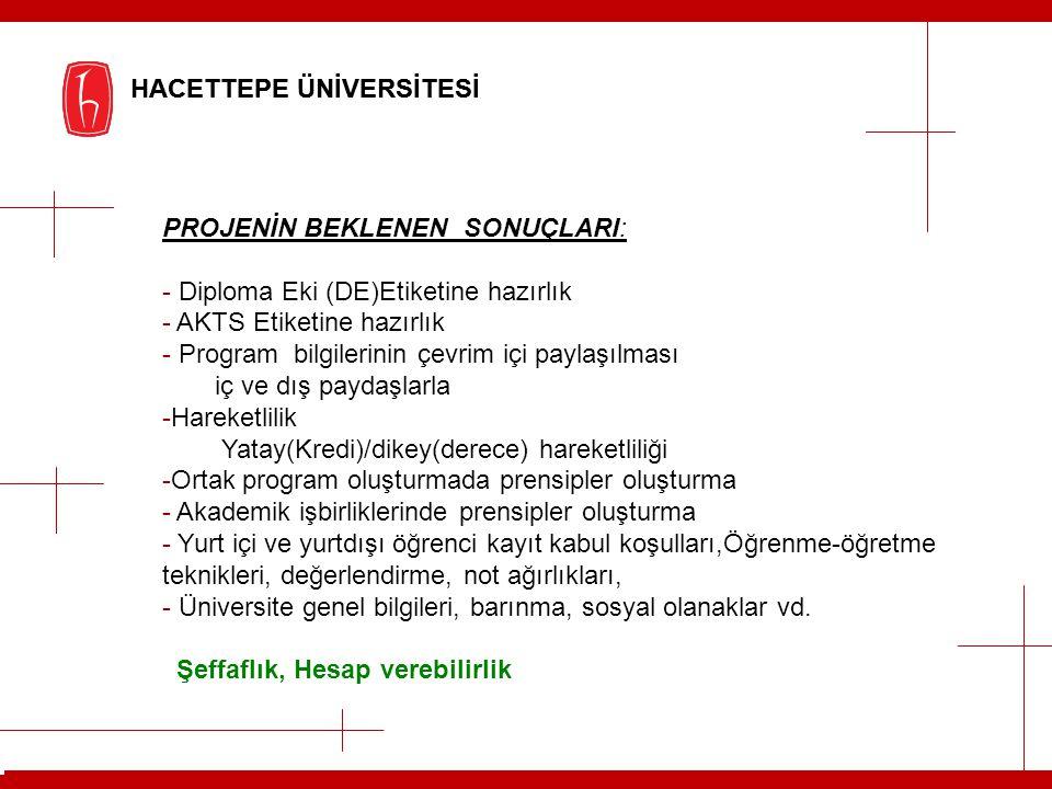HACETTEPE ÜNİVERSİTESİ PROJENİN BEKLENEN SONUÇLARI: - Diploma Eki (DE)Etiketine hazırlık - AKTS Etiketine hazırlık - Program bilgilerinin çevrim içi p