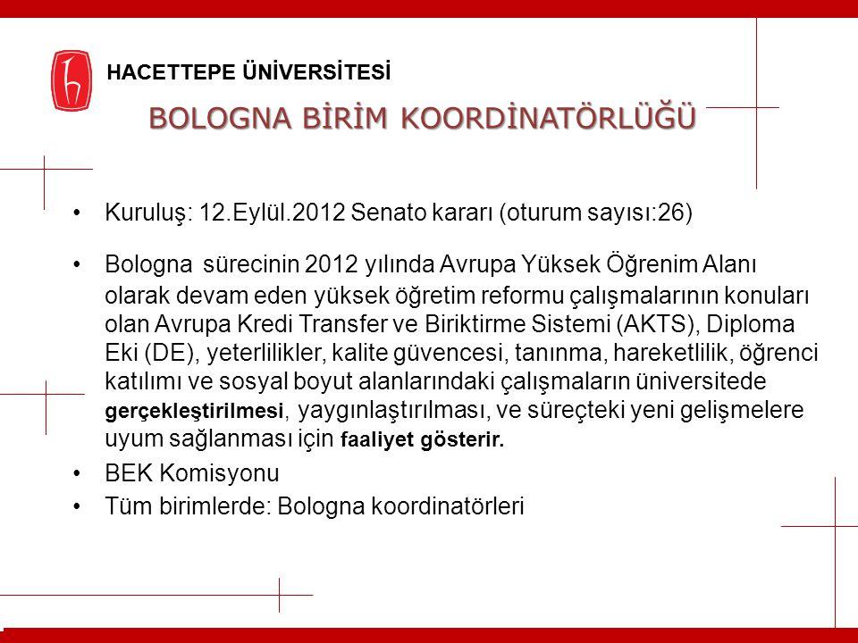 HACETTEPE ÜNİVERSİTESİ BOLOGNA BİRİM KOORDİNATÖRLÜĞÜ Kuruluş: 12.Eylül.2012 Senato kararı (oturum sayısı:26) Bologna sürecinin 2012 yılında Avrupa Yük