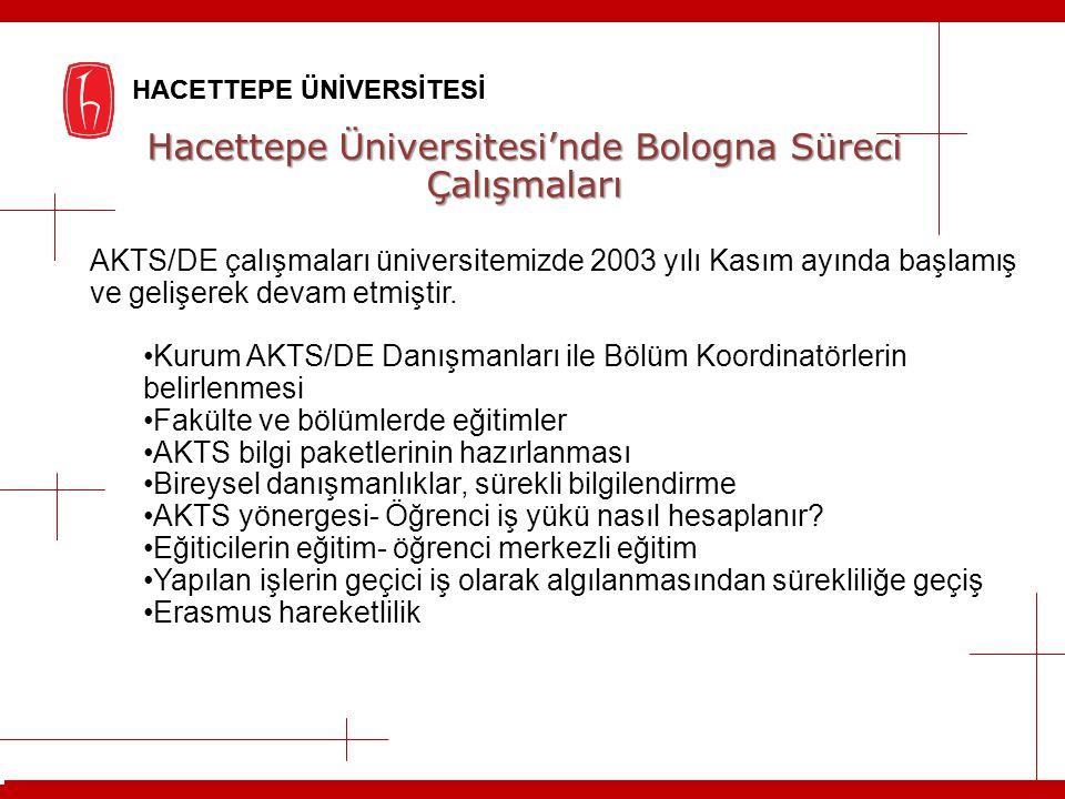 HACETTEPE ÜNİVERSİTESİ Hacettepe Üniversitesi'nde Bologna Süreci Çalışmaları AKTS/DE çalışmaları üniversitemizde 2003 yılı Kasım ayında başlamış ve ge