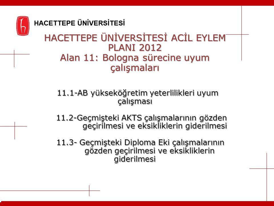 HACETTEPE ÜNİVERSİTESİ HACETTEPE ÜNİVERSİTESİ ACİL EYLEM PLANI 2012 Alan 11: Bologna sürecine uyum çalışmaları 11.1-AB yükseköğretim yeterlilikleri uy