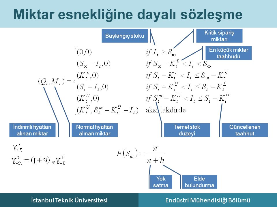 İstanbul Teknik ÜniversitesiEndüstri Mühendisliği Bölümü Miktar esnekliğine dayalı sözleşme Kritik sipariş miktarı En küçük miktar taahhüdü Başlangıç