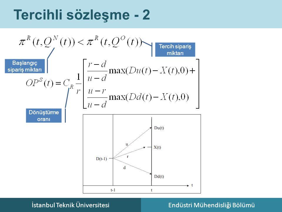 İstanbul Teknik ÜniversitesiEndüstri Mühendisliği Bölümü Tercihli sözleşme - 2 Dönüştürme oranı Başlangıç sipariş miktarı Tercih sipariş miktarı