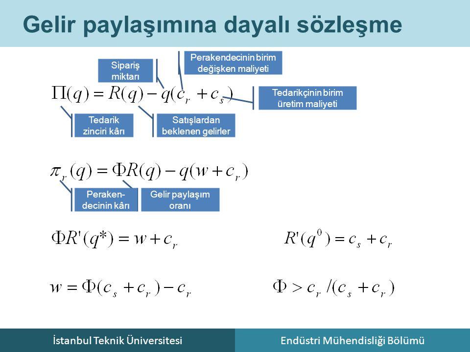 İstanbul Teknik ÜniversitesiEndüstri Mühendisliği Bölümü Gelir paylaşımına dayalı sözleşme Gelir paylaşım oranı Tedarik zinciri kârı Satışlardan beklenen gelirler Sipariş miktarı Perakendecinin birim değişken maliyeti Tedarikçinin birim üretim maliyeti Peraken- decinin kârı