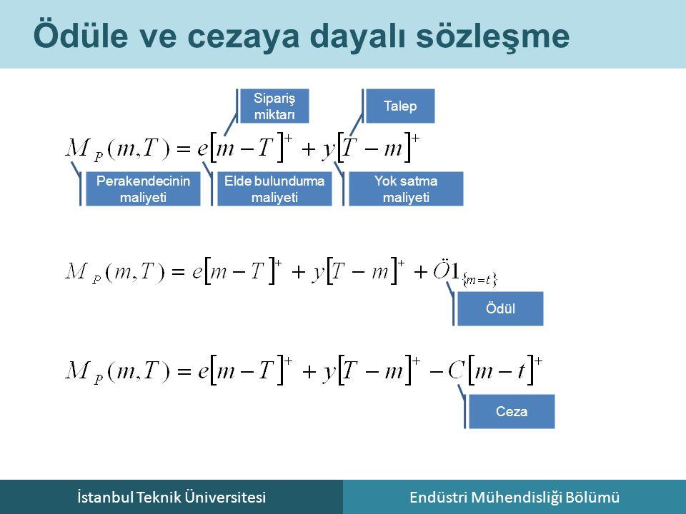 İstanbul Teknik ÜniversitesiEndüstri Mühendisliği Bölümü Ödüle ve cezaya dayalı sözleşme Perakendecinin maliyeti Elde bulundurma maliyeti Yok satma ma