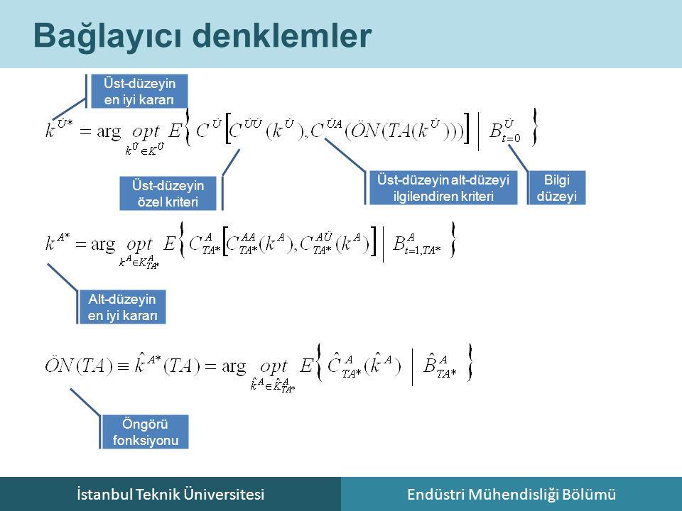 İstanbul Teknik ÜniversitesiEndüstri Mühendisliği Bölümü Bağlayıcı denklemler Üst-düzeyin özel kriteri Üst-düzeyin alt-düzeyi ilgilendiren kriteri Bil