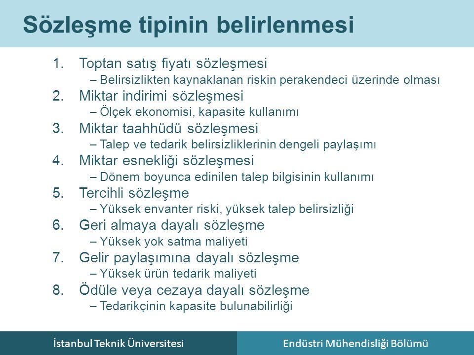İstanbul Teknik ÜniversitesiEndüstri Mühendisliği Bölümü Sözleşme tipinin belirlenmesi 1.Toptan satış fiyatı sözleşmesi –Belirsizlikten kaynaklanan riskin perakendeci üzerinde olması 2.Miktar indirimi sözleşmesi –Ölçek ekonomisi, kapasite kullanımı 3.Miktar taahhüdü sözleşmesi –Talep ve tedarik belirsizliklerinin dengeli paylaşımı 4.Miktar esnekliği sözleşmesi –Dönem boyunca edinilen talep bilgisinin kullanımı 5.Tercihli sözleşme –Yüksek envanter riski, yüksek talep belirsizliği 6.Geri almaya dayalı sözleşme –Yüksek yok satma maliyeti 7.Gelir paylaşımına dayalı sözleşme –Yüksek ürün tedarik maliyeti 8.Ödüle veya cezaya dayalı sözleşme –Tedarikçinin kapasite bulunabilirliği