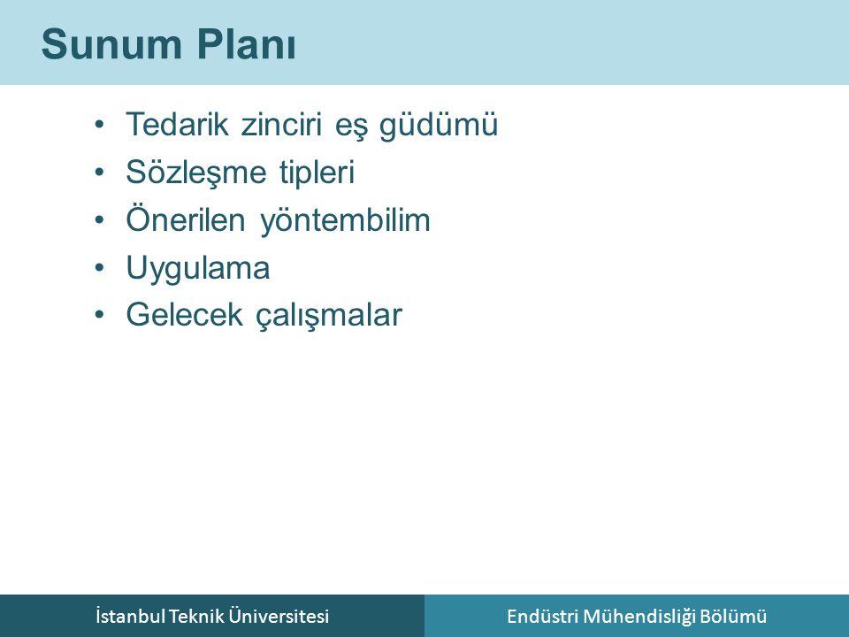 İstanbul Teknik ÜniversitesiEndüstri Mühendisliği Bölümü Sunum Planı Tedarik zinciri eş güdümü Sözleşme tipleri Önerilen yöntembilim Uygulama Gelecek