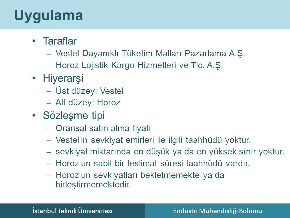 İstanbul Teknik ÜniversitesiEndüstri Mühendisliği Bölümü Uygulama Taraflar –Vestel Dayanıklı Tüketim Malları Pazarlama A.Ş. –Horoz Lojistik Kargo Hizm