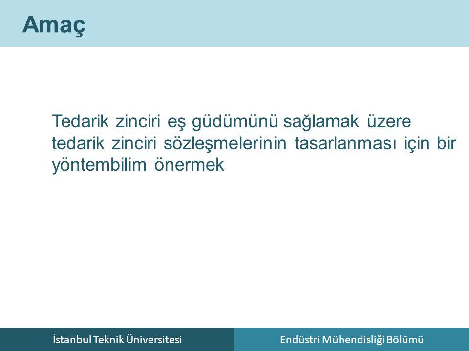 İstanbul Teknik ÜniversitesiEndüstri Mühendisliği Bölümü İncelenen sözleşmeler 1.Toptan satış fiyatına dayalı sözleşme 2.Miktar indirimine dayalı sözleşme 3.Miktar taahhüdüne dayalı sözleşme 4.Miktar esnekliğine dayalı sözleşme 5.Tercihli sözleşme 6.Geri almaya dayalı sözleşme 7.Gelir paylaşımına dayalı sözleşme 8.Ödüle ve cezaya dayalı sözleşme