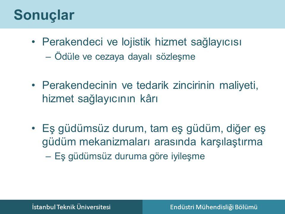 İstanbul Teknik ÜniversitesiEndüstri Mühendisliği Bölümü Sonuçlar Perakendeci ve lojistik hizmet sağlayıcısı –Ödüle ve cezaya dayalı sözleşme Perakendecinin ve tedarik zincirinin maliyeti, hizmet sağlayıcının kârı Eş güdümsüz durum, tam eş güdüm, diğer eş güdüm mekanizmaları arasında karşılaştırma –Eş güdümsüz duruma göre iyileşme