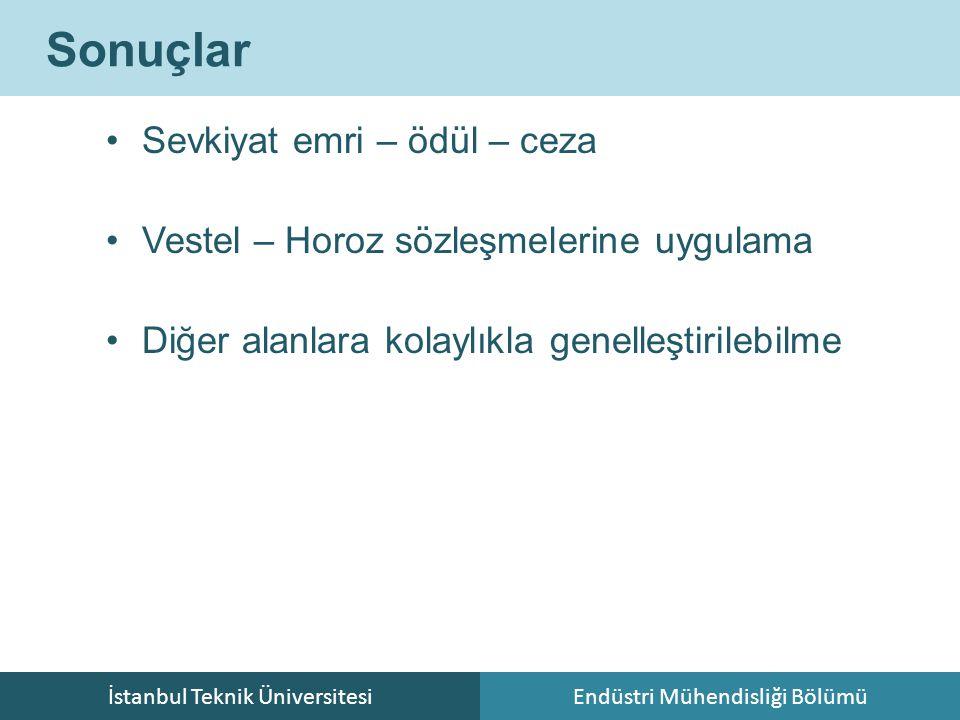İstanbul Teknik ÜniversitesiEndüstri Mühendisliği Bölümü Sonuçlar Sevkiyat emri – ödül – ceza Vestel – Horoz sözleşmelerine uygulama Diğer alanlara kolaylıkla genelleştirilebilme
