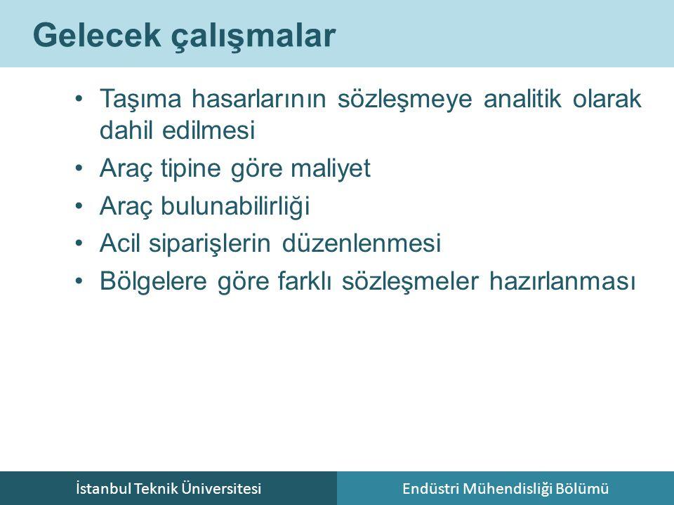 İstanbul Teknik ÜniversitesiEndüstri Mühendisliği Bölümü Gelecek çalışmalar Taşıma hasarlarının sözleşmeye analitik olarak dahil edilmesi Araç tipine
