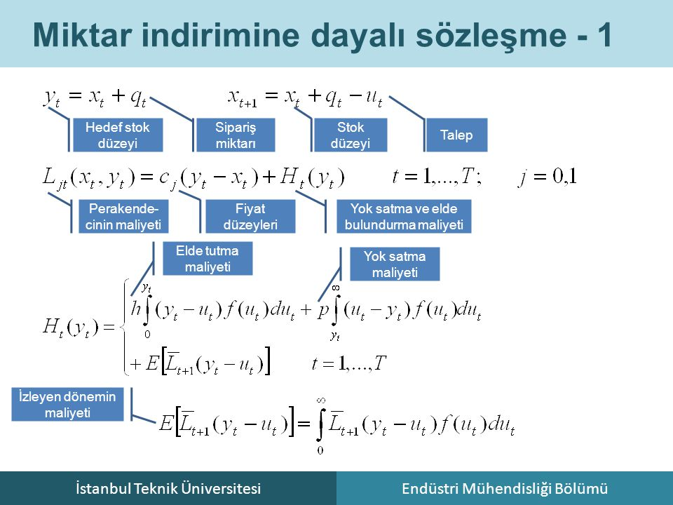 İstanbul Teknik ÜniversitesiEndüstri Mühendisliği Bölümü Miktar indirimine dayalı sözleşme - 2 İçinde bulunulan dönemin maliyeti İndirim düzeyi Normal fiyat İndirimli fiyat Sevkiyat maliyeti Sevkiyat kapasitesi Normal fiyat ile indirimli fiyat arasındaki fark