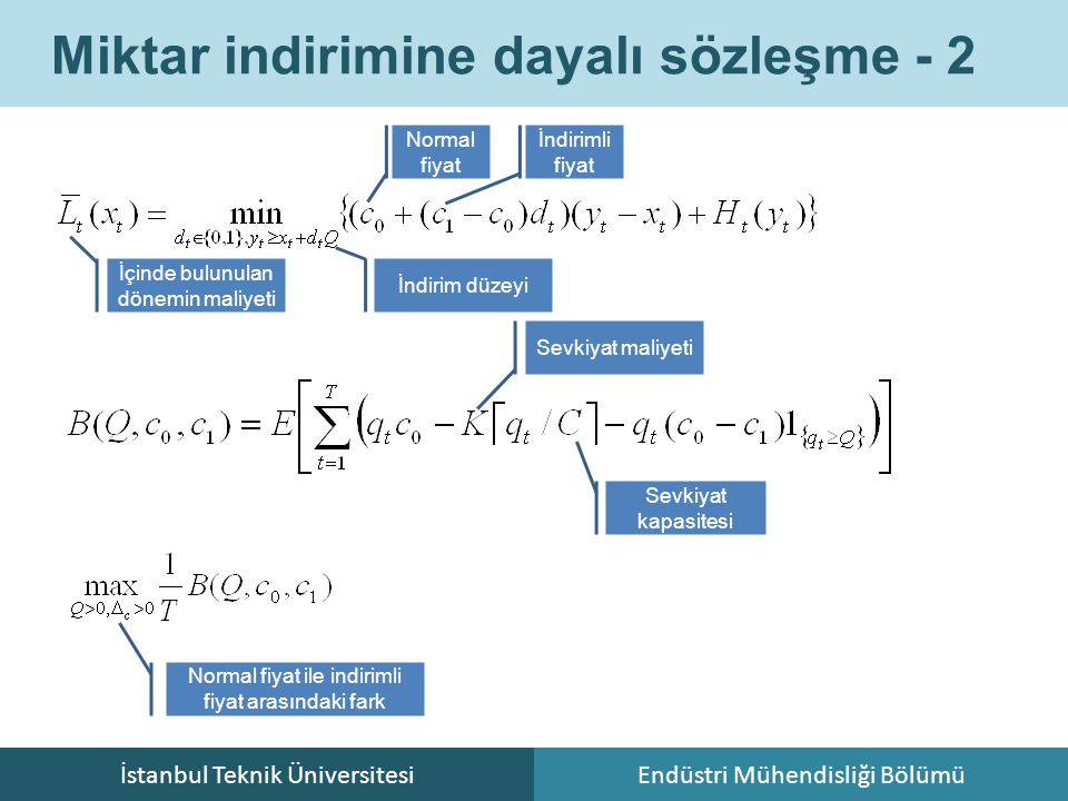 İstanbul Teknik ÜniversitesiEndüstri Mühendisliği Bölümü Parametreler Birim sevkiyat ücreti (  ) –Nakliye maliyetlerinin cirodaki payı: 1550 PB Vestel'in sevkiyat karşılanmama maliyeti (y) –Satışların %11'i (Perona ve diğ., 2001): 6275 PB Vestel'in fazla sevkiyat emri açma maliyeti (e p ) –İleri + geri taşıma: 1550 + 1745 = 3295 PB Horoz'un birim atıl kapasite maliyeti (e lhs ) –1550 PB Horoz'un birim ek kapasite kurma maliyeti (k lhs ) –1160 PB Vestelin sevkiyat ihtiyacı –T=130 Horoz'un kurulu kapasitesi –K=128