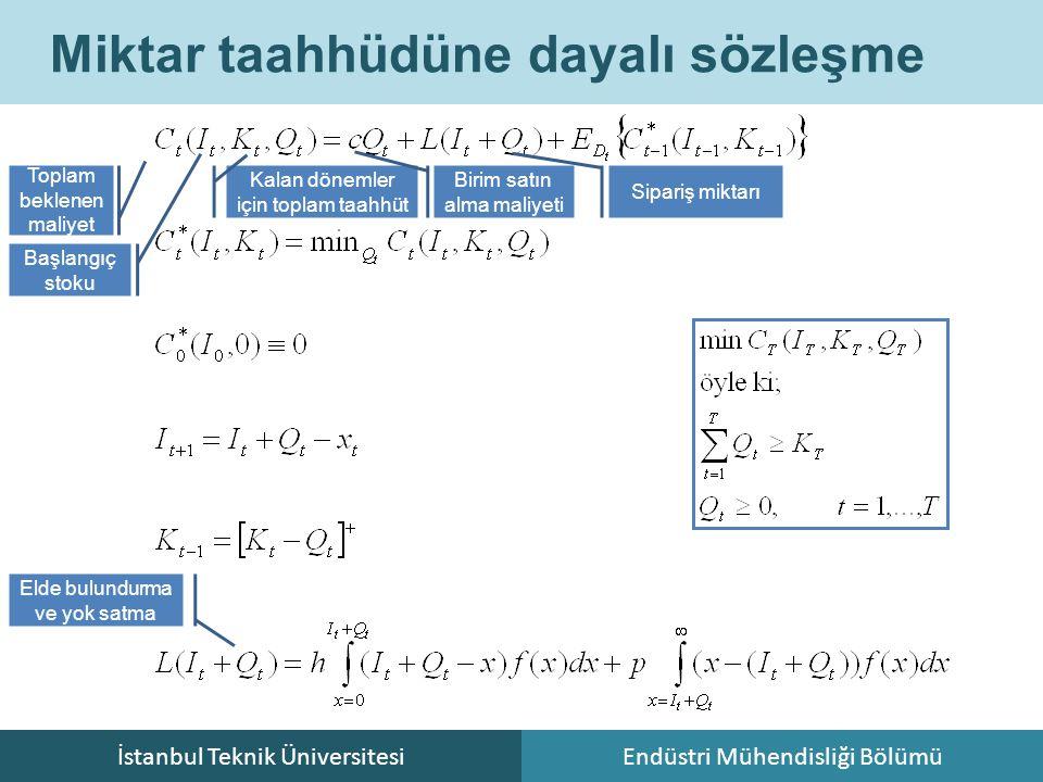 İstanbul Teknik ÜniversitesiEndüstri Mühendisliği Bölümü Miktar esnekliğine dayalı sözleşme Kritik sipariş miktarı En küçük miktar taahhüdü Başlangıç stoku Normal fiyattan alınan miktar İndirimli fiyattan alınan miktar Güncellenen taahhüt Temel stok düzeyi Yok satma Elde bulundurma