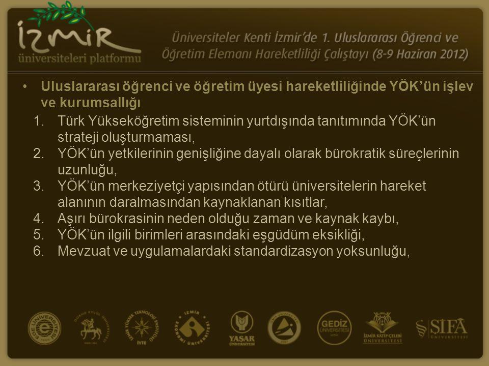 Uluslararası öğrenci ve öğretim üyesi hareketliliğinde YÖK'ün işlev ve kurumsallığı 1.Türk Yükseköğretim sisteminin yurtdışında tanıtımında YÖK'ün strateji oluşturmaması, 2.YÖK'ün yetkilerinin genişliğine dayalı olarak bürokratik süreçlerinin uzunluğu, 3.YÖK'ün merkeziyetçi yapısından ötürü üniversitelerin hareket alanının daralmasından kaynaklanan kısıtlar, 4.Aşırı bürokrasinin neden olduğu zaman ve kaynak kaybı, 5.YÖK'ün ilgili birimleri arasındaki eşgüdüm eksikliği, 6.Mevzuat ve uygulamalardaki standardizasyon yoksunluğu,