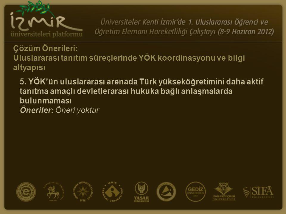 5. YÖK'ün uluslararası arenada Türk yükseköğretimini daha aktif tanıtma amaçlı devletlerarası hukuka bağlı anlaşmalarda bulunmaması Öneriler: Öneri yo