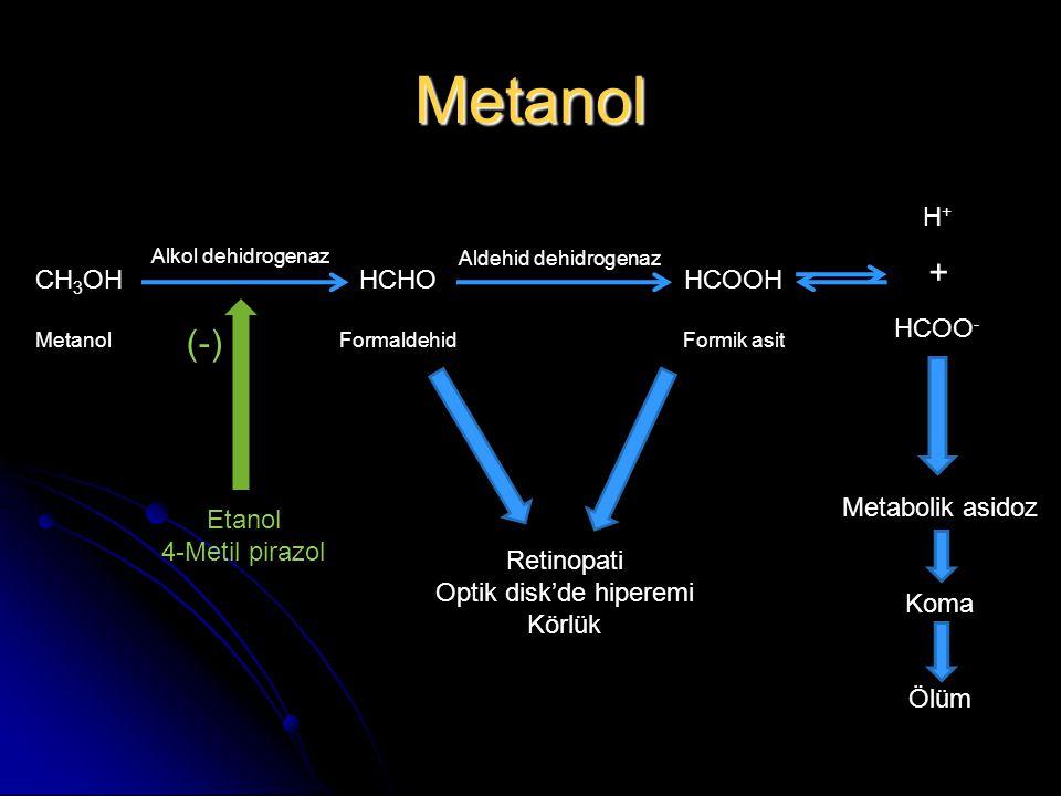 Metanol CH 3 OH Metanol HCHO Formaldehid HCOOH Formik asit H+H+ HCOO - Alkol dehidrogenaz Aldehid dehidrogenaz Etanol 4-Metil pirazol Retinopati Optik disk'de hiperemi Körlük Metabolik asidoz Koma Ölüm + (-)
