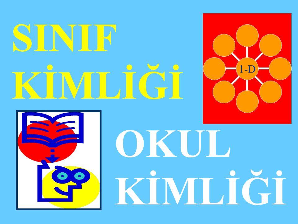 SINIF KİMLİĞİ OKUL KİMLİĞİ 1-D