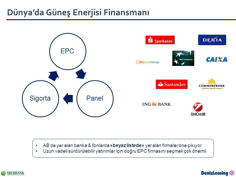 Dünya'da Güneş Enerjisi Finansmanı AB'de yer alan banka & fonlarda «beyaz listede» yer alan firmalar öne çıkıyor Uzun vadeli sürdürülebilir yatırımlar için doğru EPC firmasını seçmek çok önemli AB'de yer alan banka & fonlarda «beyaz listede» yer alan firmalar öne çıkıyor Uzun vadeli sürdürülebilir yatırımlar için doğru EPC firmasını seçmek çok önemli EPCPanelSigorta