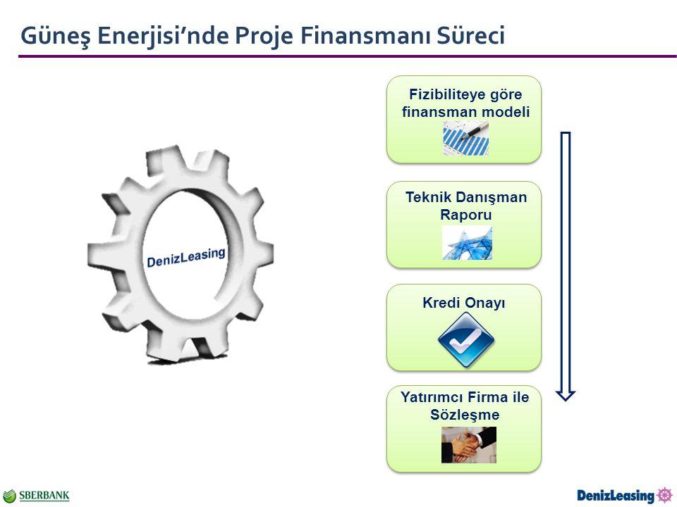 Güneş Enerjisi'nde Proje Finansmanı Süreci Fizibiliteye göre finansman modeli Kredi Onayı Teknik Danışman Raporu Yatırımcı Firma ile Sözleşme