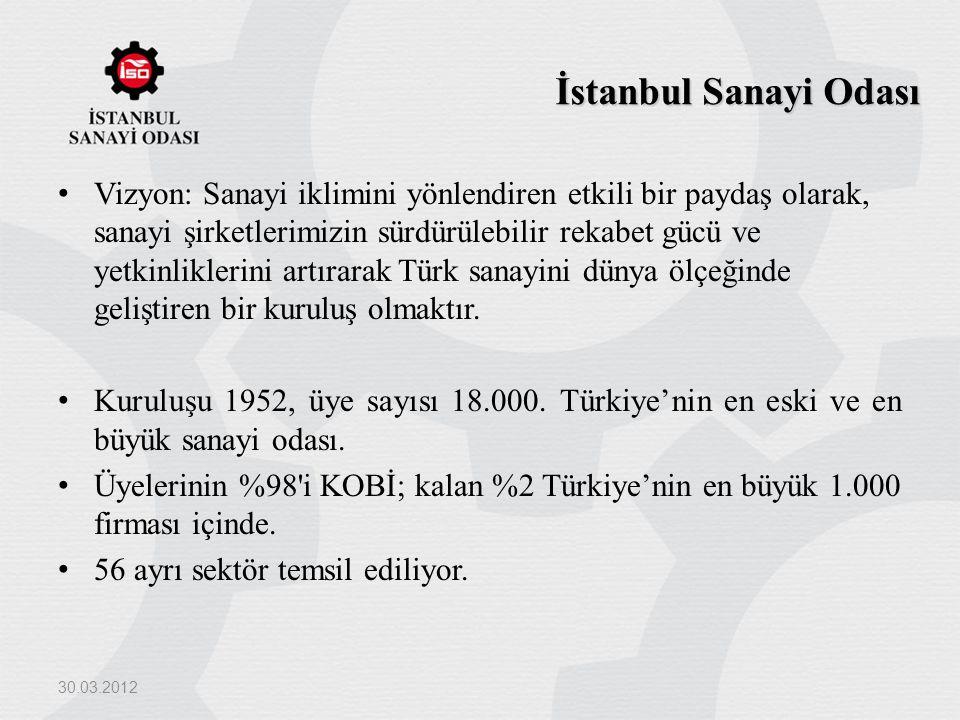 İstanbul Sanayi Odası Vizyon: Sanayi iklimini yönlendiren etkili bir paydaş olarak, sanayi şirketlerimizin sürdürülebilir rekabet gücü ve yetkinlikler