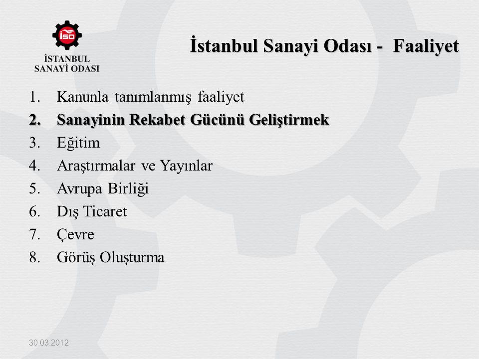 İstanbul Sanayi Odası - Faaliyet 1.Kanunla tanımlanmış faaliyet 2.Sanayinin Rekabet Gücünü Geliştirmek 3.Eğitim 4.Araştırmalar ve Yayınlar 5.Avrupa Bi