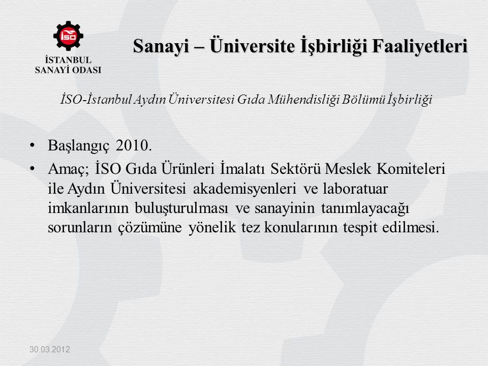 Sanayi – Üniversite İşbirliği Faaliyetleri İSO-İstanbul Aydın Üniversitesi Gıda Mühendisliği Bölümü İşbirliği Başlangıç 2010. Amaç; İSO Gıda Ürünleri
