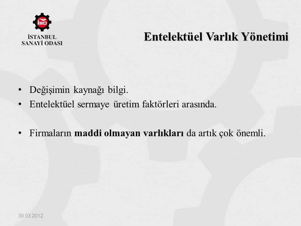 Entelektüel Varlık Yönetimi İnovasyon ve Ar-Ge ile büyüme hedefi olan Türkiye.