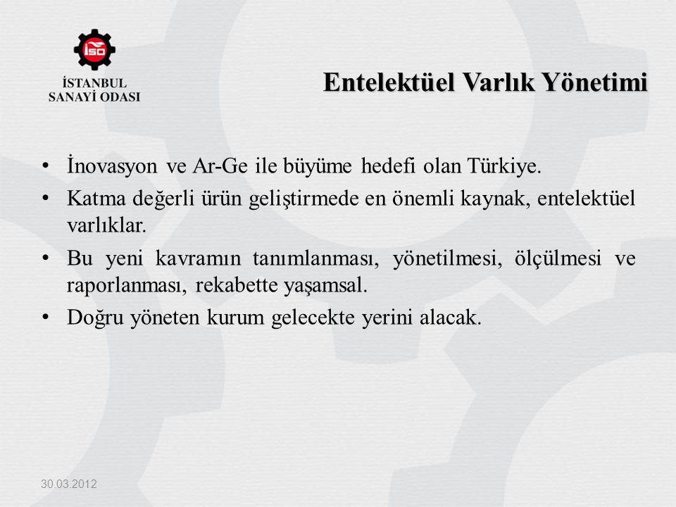 Entelektüel Varlık Yönetimi İnovasyon ve Ar-Ge ile büyüme hedefi olan Türkiye. Katma değerli ürün geliştirmede en önemli kaynak, entelektüel varlıklar