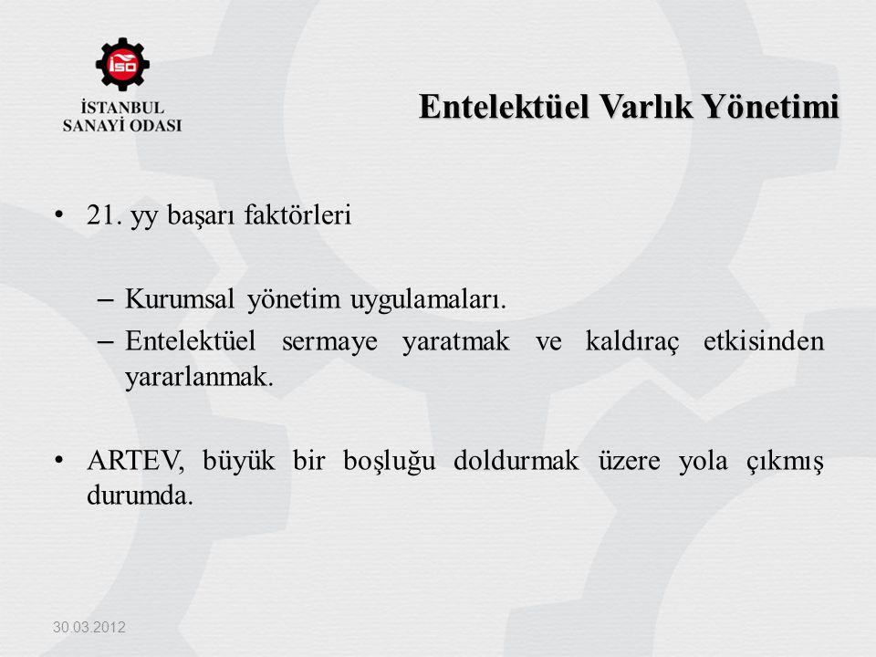 Avrupa İşletmeler Ağı – İstanbul Yapılanma: 51 ülkede, 600'e yakın yerel şemsiye kuruluş.