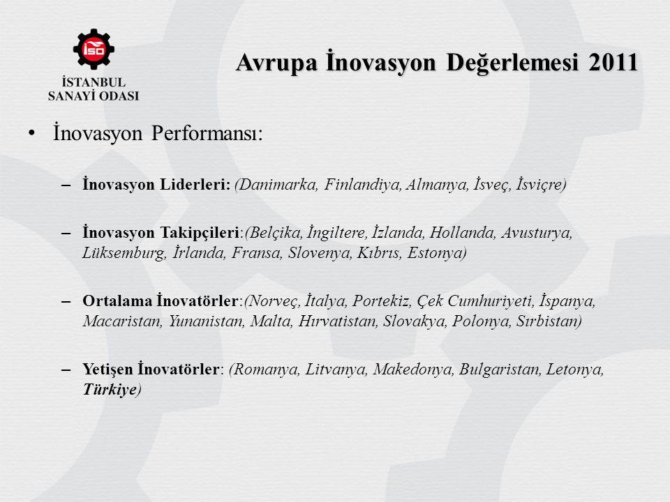 Avrupa İnovasyon Değerlemesi 2011 İnovasyon Performansı: – İnovasyon Liderleri: (Danimarka, Finlandiya, Almanya, İsveç, İsviçre) – İnovasyon Takipçile