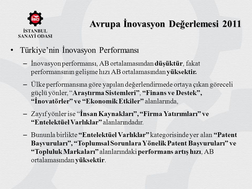 Avrupa İnovasyon Değerlemesi 2011 Türkiye'nin İnovasyon Performansı – İnovasyon performansı, AB ortalamasından düşüktür, fakat performansının gelişme