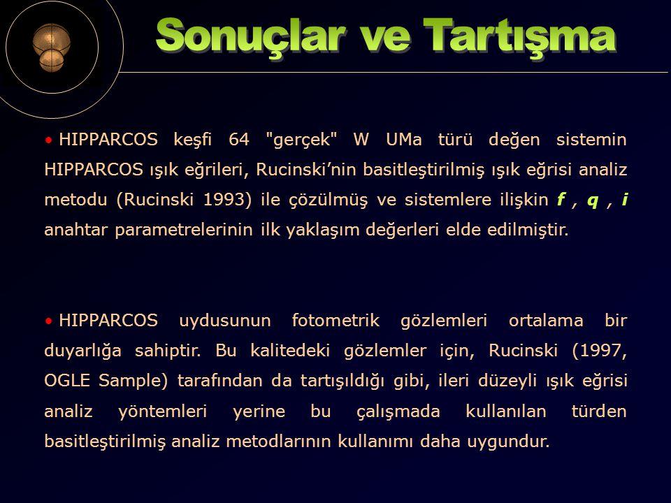 HIPPARCOS keşfi 64 gerçek W UMa türü değen sistemin HIPPARCOS ışık eğrileri, Rucinski'nin basitleştirilmiş ışık eğrisi analiz metodu (Rucinski 1993) ile çözülmüş ve sistemlere ilişkin f, q, i anahtar parametrelerinin ilk yaklaşım değerleri elde edilmiştir.