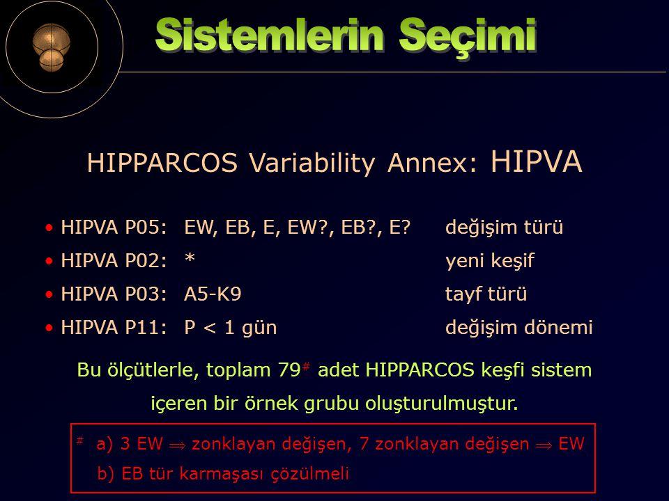 HIPPARCOS Variability Annex: HIPVA HIPVA P05: EW, EB, E, EW , EB , E değişim türü HIPVA P02: *yeni keşif HIPVA P03: A5-K9tayf türü HIPVA P11: P < 1 gündeğişim dönemi Bu ölçütlerle, toplam 79 # adet HIPPARCOS keşfi sistem içeren bir örnek grubu oluşturulmuştur.