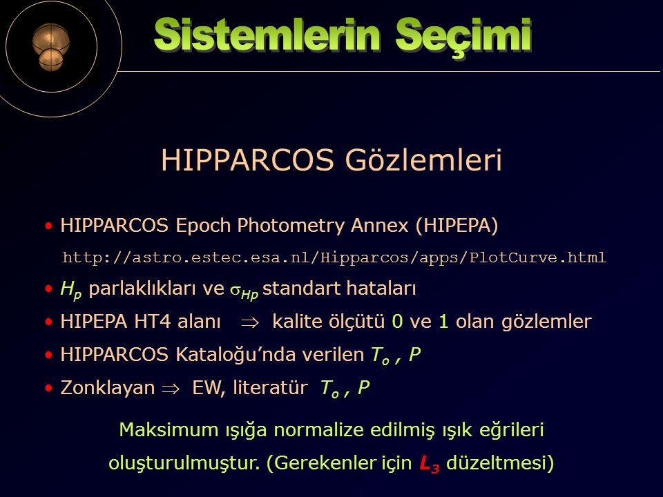 HIPPARCOS Gözlemleri HIPPARCOS Epoch Photometry Annex (HIPEPA) http://astro.estec.esa.nl/Hipparcos/apps/PlotCurve.html H p parlaklıkları ve  Hp standart hataları HIPEPA HT4 alanı  kalite ölçütü 0 ve 1 olan gözlemler HIPPARCOS Kataloğu'nda verilen T o, P Zonklayan  EW, literatür T o, P Maksimum ışığa normalize edilmiş ışık eğrileri oluşturulmuştur.