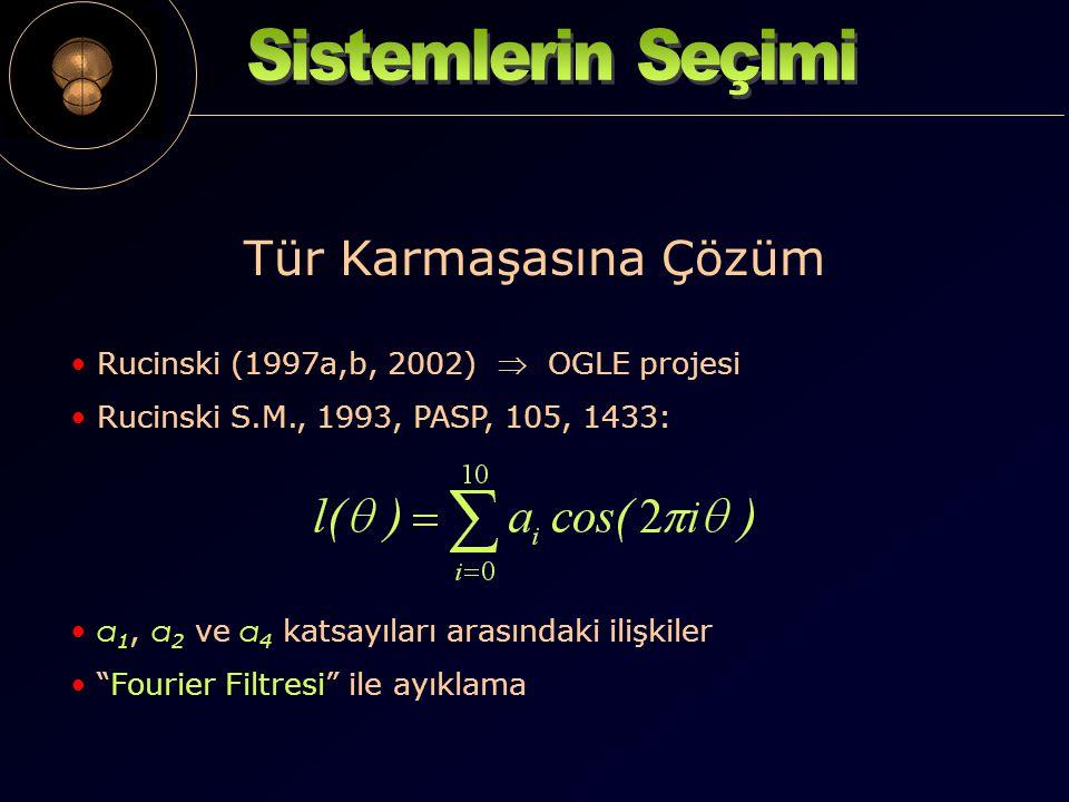 Tür Karmaşasına Çözüm Rucinski (1997a,b, 2002)  OGLE projesi Rucinski S.M., 1993, PASP, 105, 1433: a 1, a 2 ve a 4 katsayıları arasındaki ilişkiler Fourier Filtresi ile ayıklama